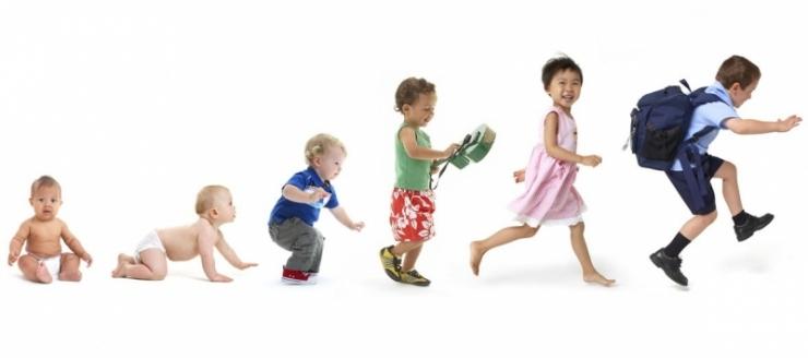 poziomy rozwoju dziecka